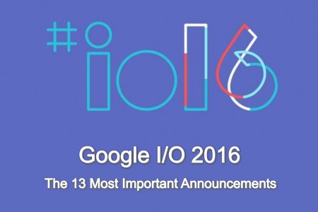 Google I/O 2016: The 13 Most Important Announcements Infographic
