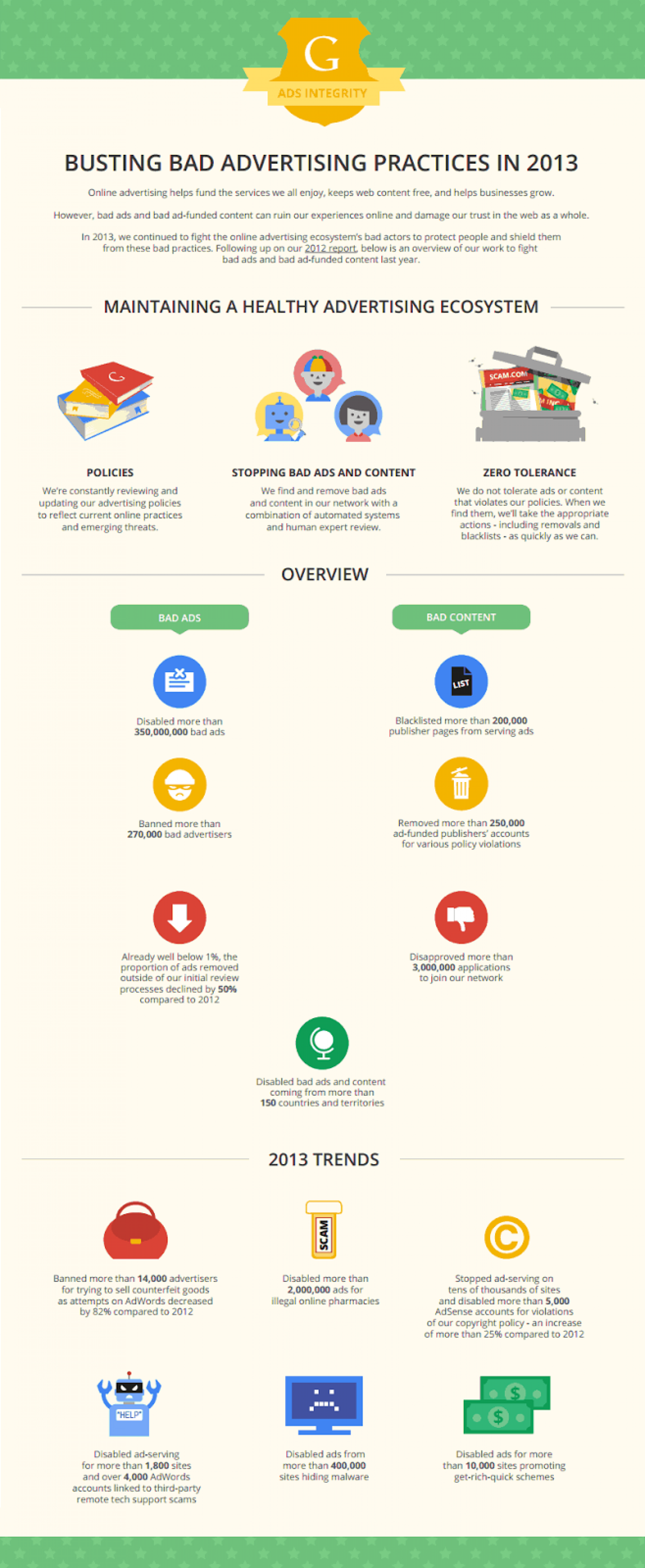 Google Makes New Years Resolution To Crack Down On Bad Ads Infographic