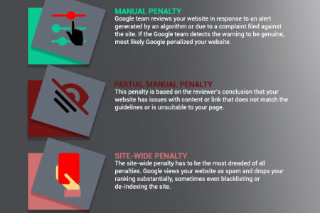 Google Penalties for SEO and How to Avoid Them Infographic