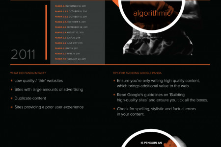 Google Penalty Identification & Removal Tips Infographic