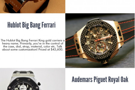 Gorgeous mens desgner watches Infographic