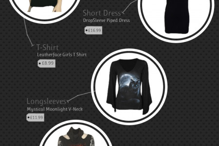 Goth Fashion for Girls Infographic