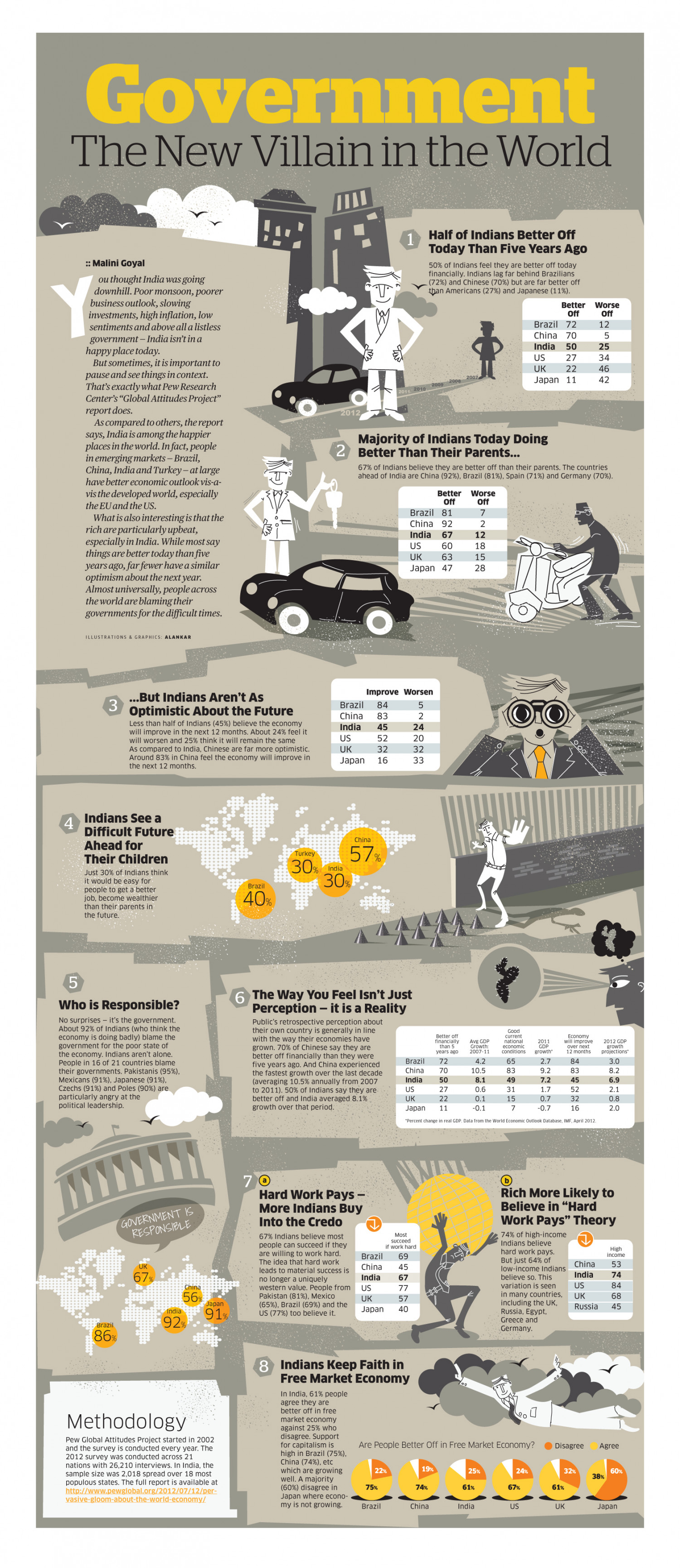 Government: The New Villain In The World Infographic