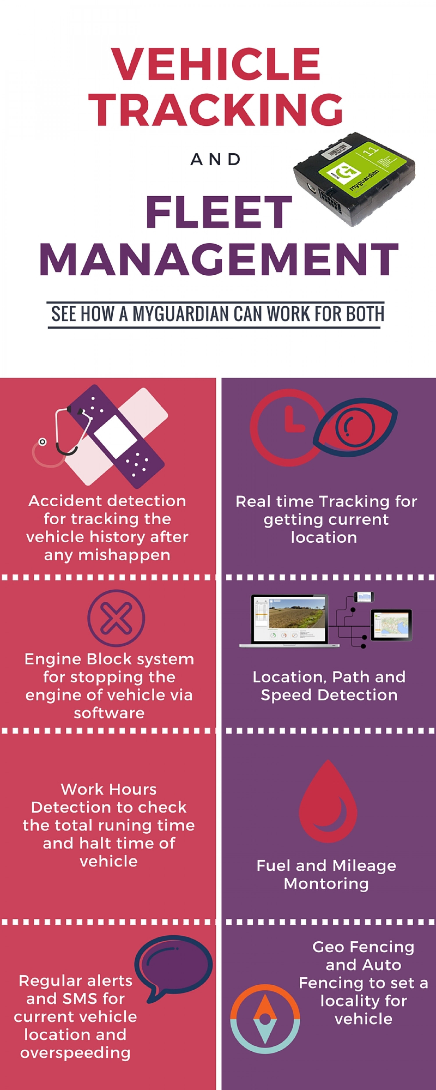 GPS Tracking Device Infographic
