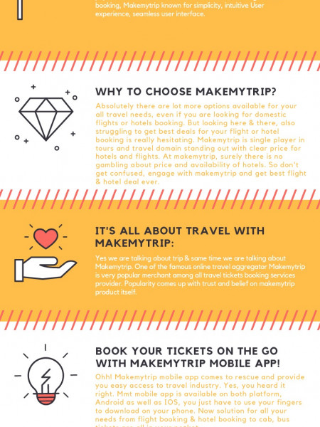 Makemytrip Coupons & Offers Infographic