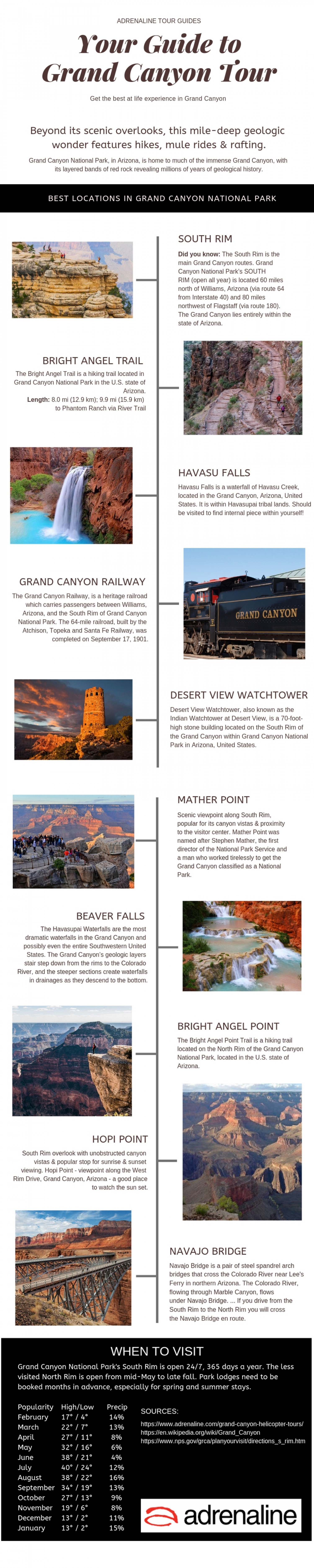Grand Canyon Tour Best Locations to visit Infographic