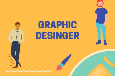 Graphic Design Agency in Sevenoaks Infographic
