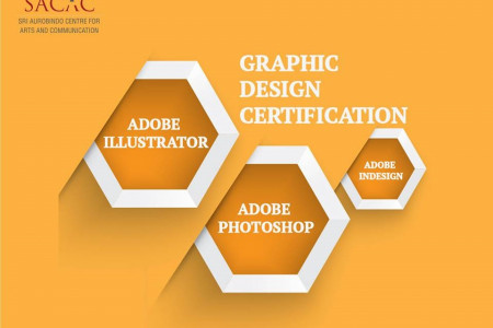Graphic Design Certification Course in Delhi | Admission Open 2018 Infographic