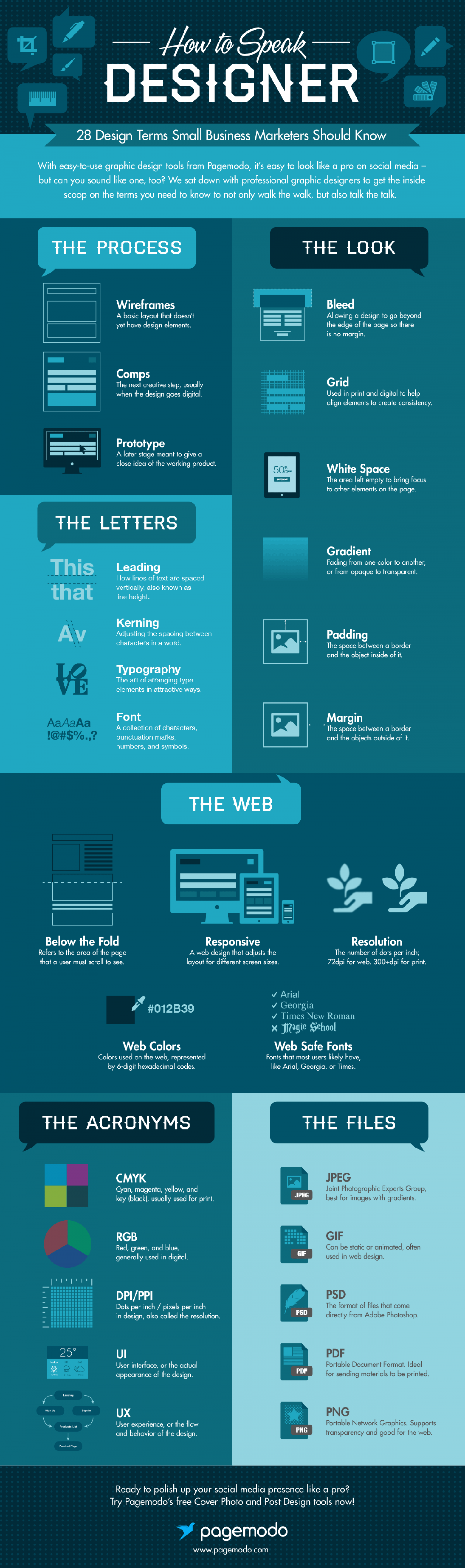 Graphic Design Terms Every Small Business Marketer Should Know Infographic