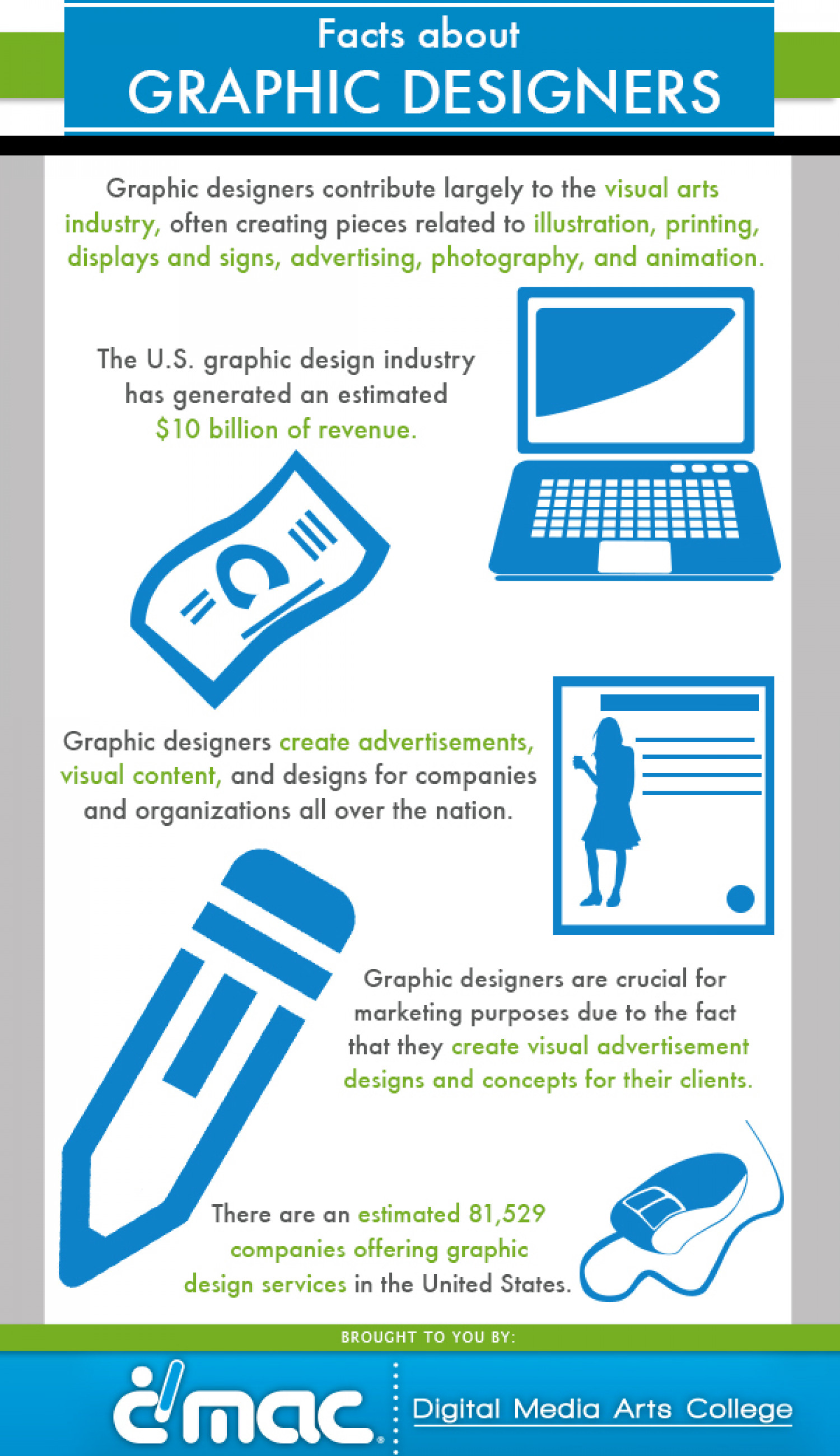 Facts About Graphic Designers Infographic