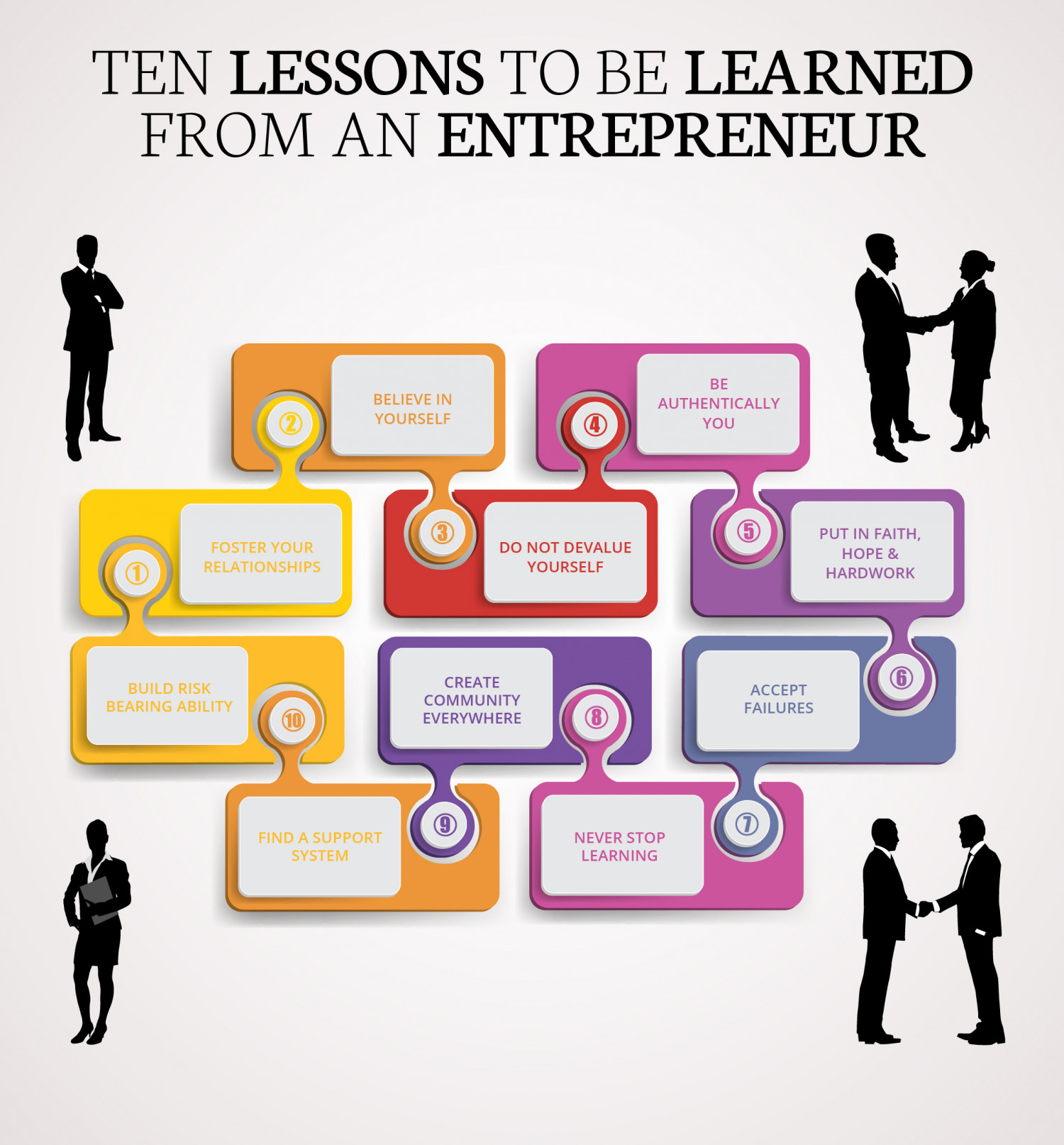 Grasping Lessons From The Personality Of An Entrepreneur Infographic