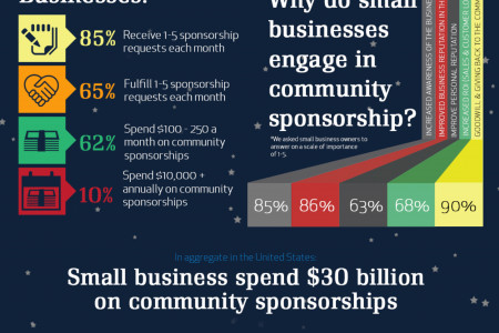 Grassroots Sponsorships  Infographic