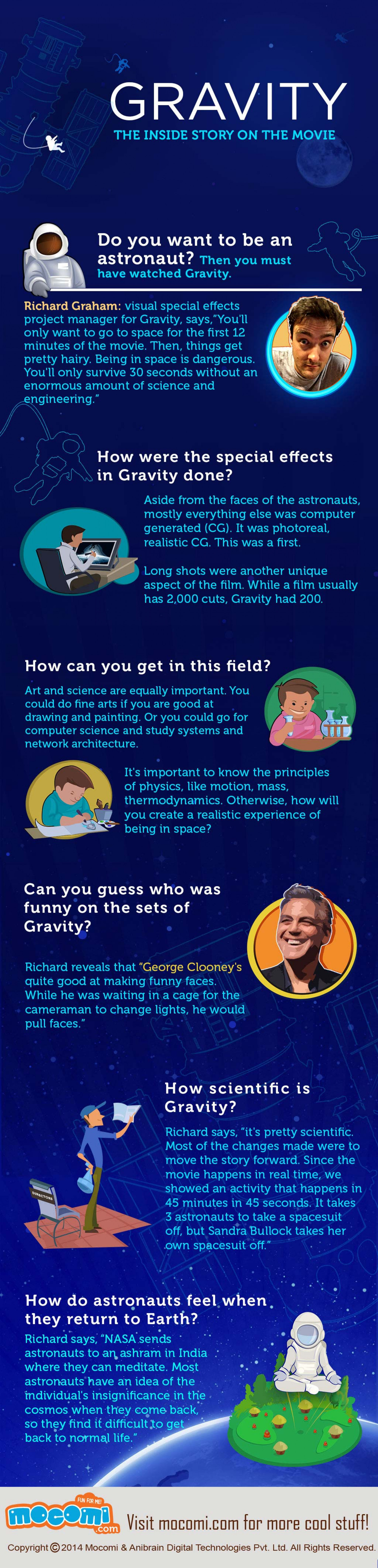Gravity – The Inside Story on The Movie Infographic
