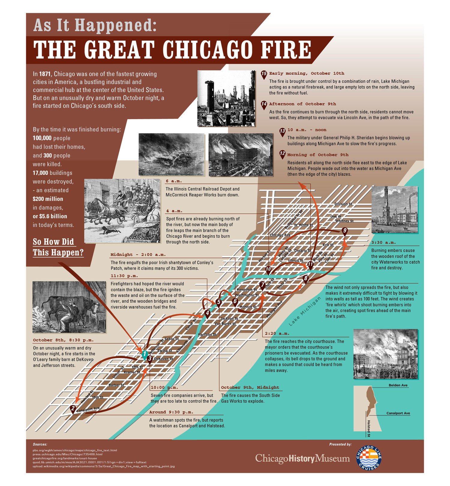 Great Chicago Fire  Infographic