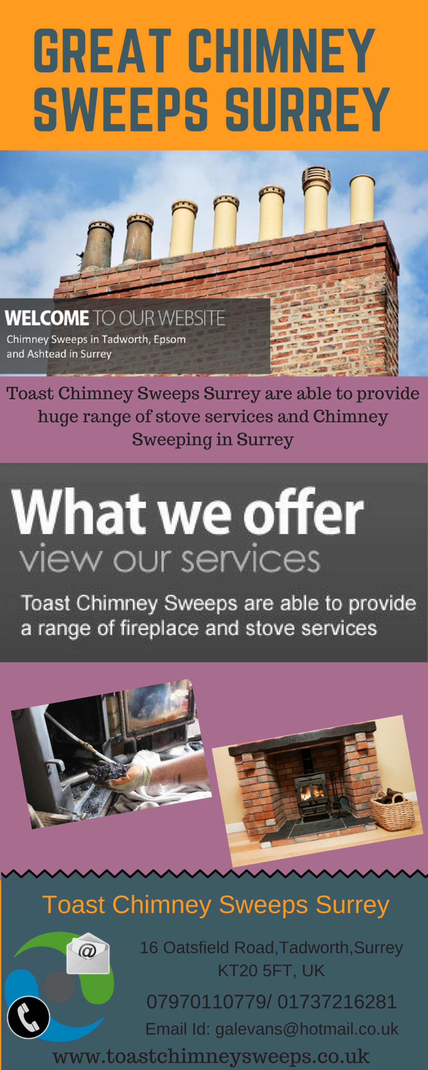 Great Chimney Sweeps Surrey Infographic