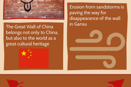 Great Wall of China Infographic