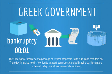 Greece sends reform plan to EU promising new tax hikes Infographic