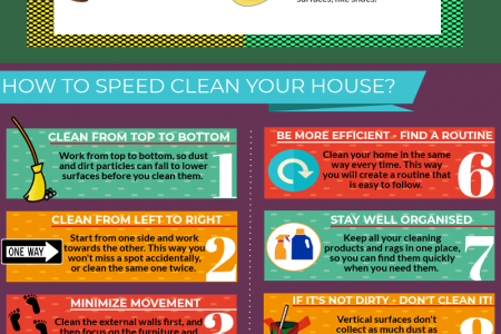 Green & Fast Home Cleaning Guide Infographic