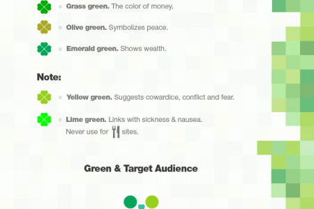 Green Color in Web Design by TemplateMonster Infographic