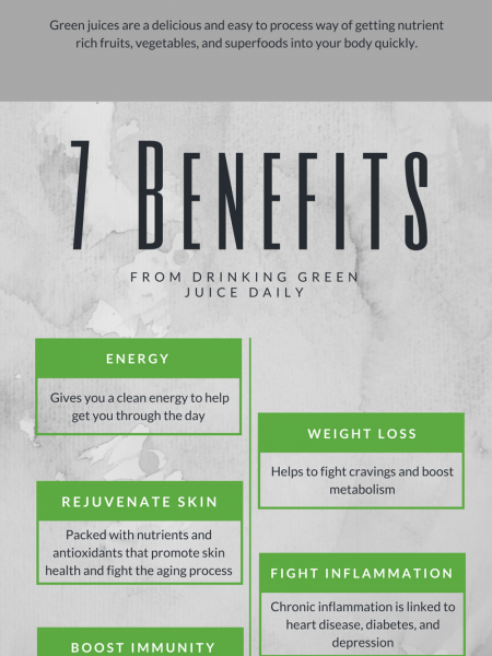 Green Juice Health Benefits Infographic
