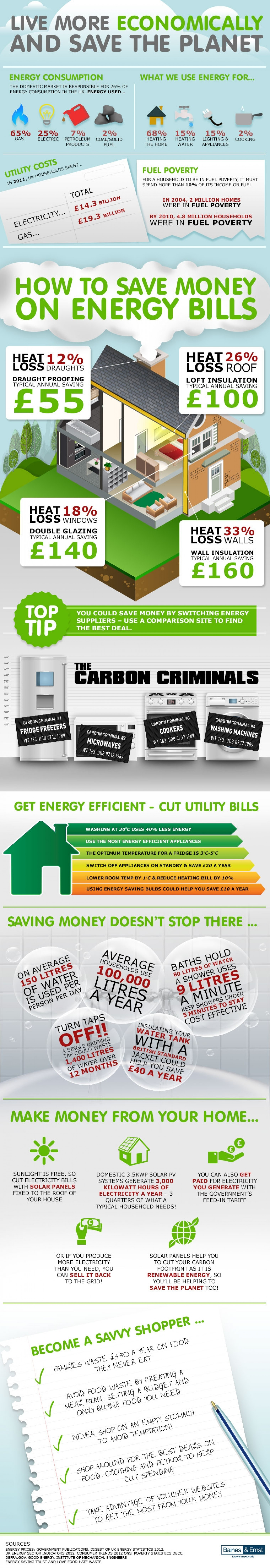 Green Living - Saves both the planet and you money Infographic