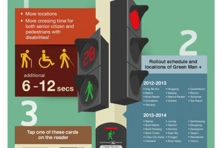 Green Man + Infographic