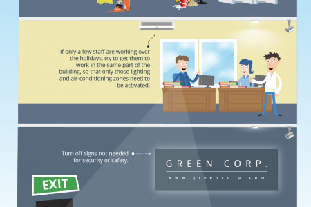 Greensense 'Give Your Building a Break' Infographic