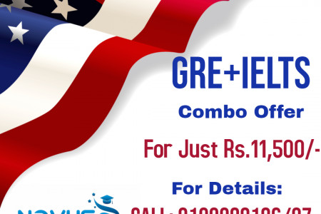 GRE+IELTS Combo Offer @ Rs.11,500/- Infographic