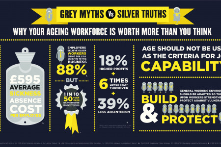 Grey Myths vs Silver Truths Infographic