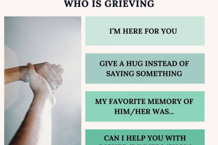 Grief Counselling | Online Grief Counselling | Grief Therapy Infographic