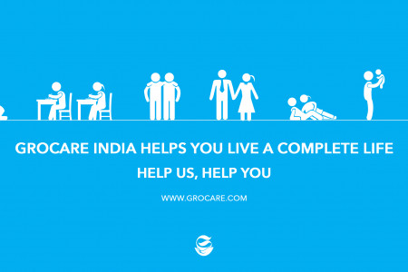 Grocare India helps you live a complete life Infographic