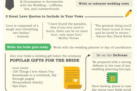 Groom's Playbook Infographic