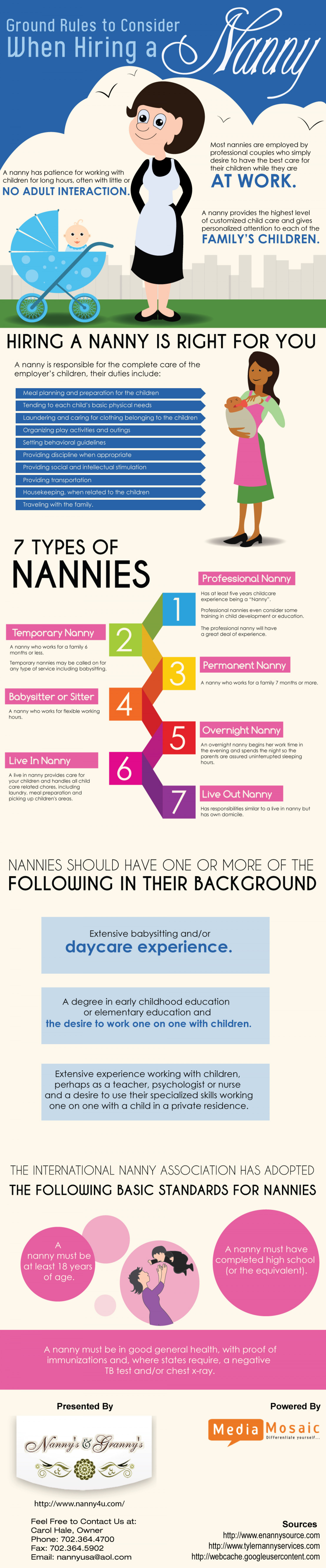 Ground Rules to Consider When Hiring a Nanny Infographic