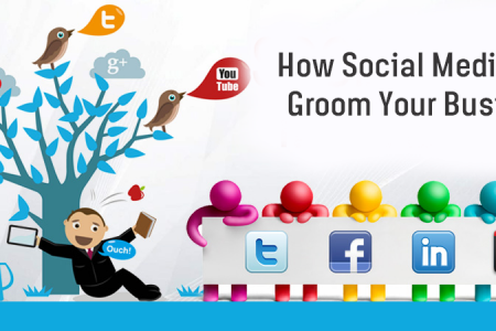 Grow Your Business with Social Media Infographic