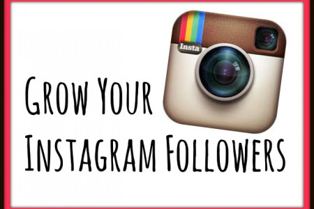 Grow Your Instagram Followers Infographic