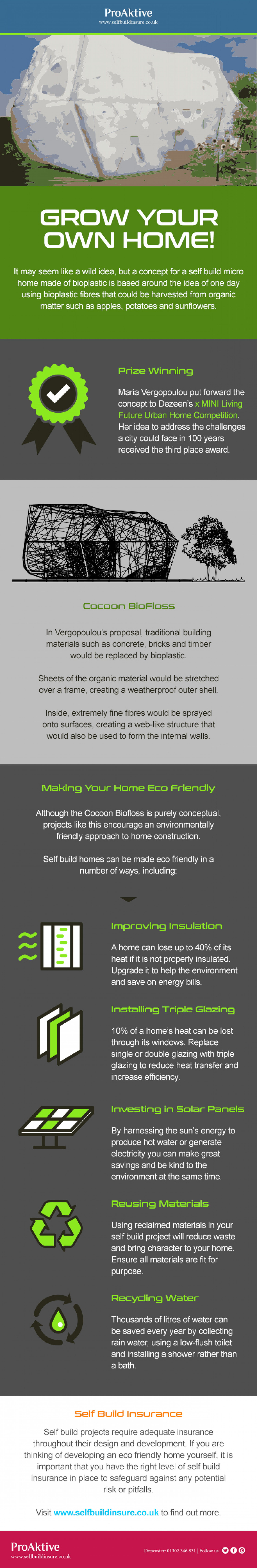 Grow Your Own Home Infographic