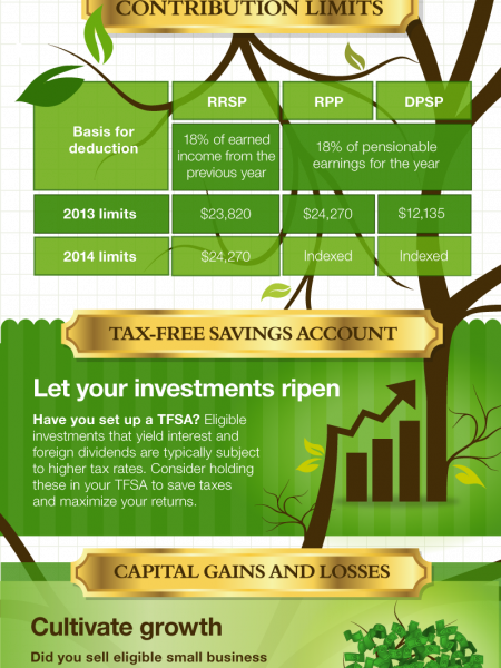 Grow Your Wealth Infographic