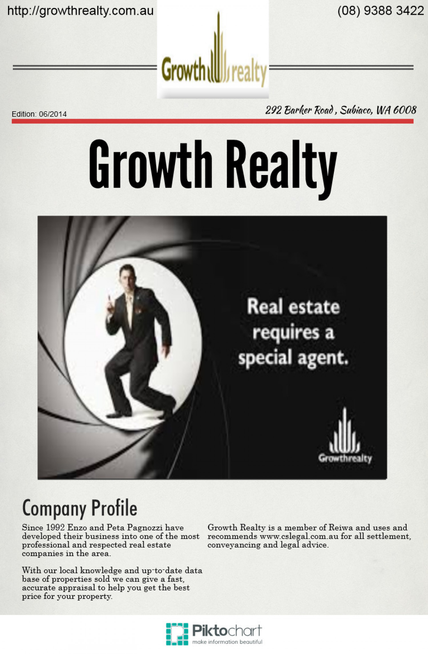 Growth Realty - Home for Sale Infographic