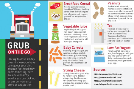 Grub on the Go! Infographic