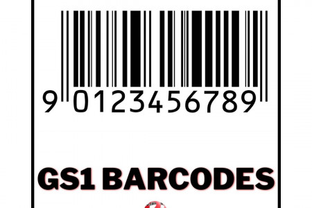 GS1 Barcode Infographic