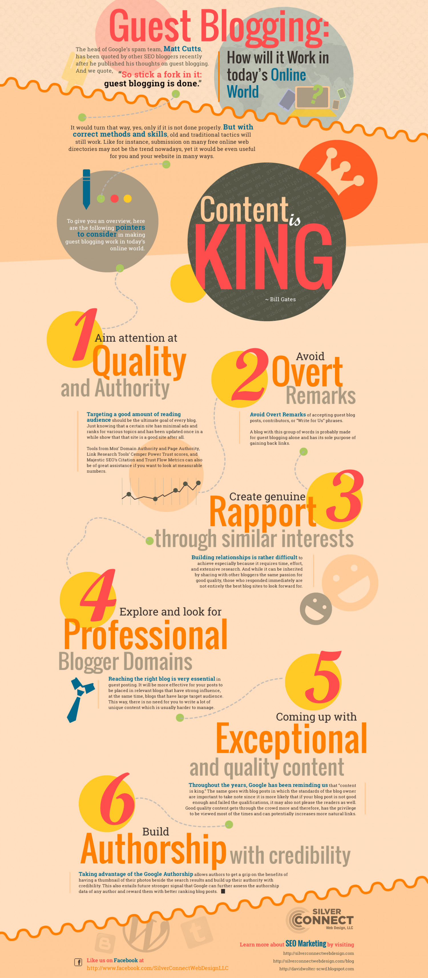Guess Blogging: How will it Work in Today's Online World Infographic
