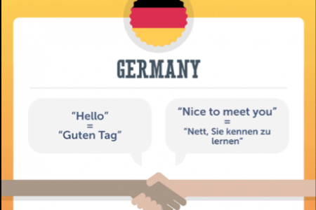 Guest Etiquette Around the World: How to Live Like a Local Infographic