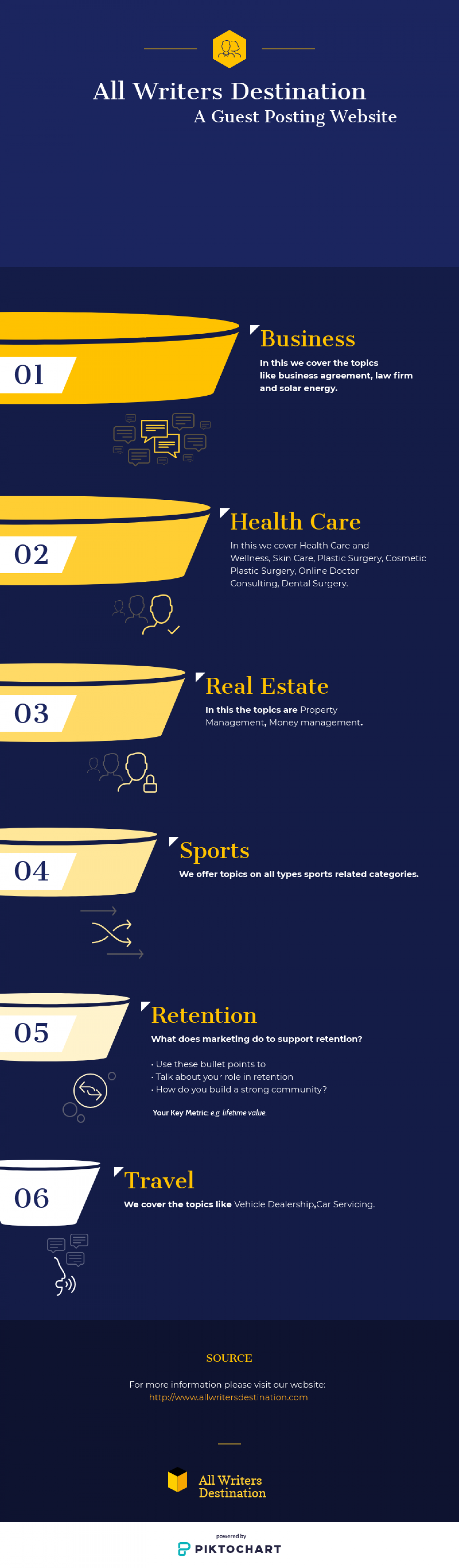 Guest posting sites Infographic