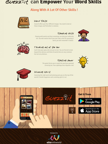 GUEZZIT CAN EMPOWER YOUR WORD SKILLS ALONG WITH A LOT OF OTHER SKILLS! [INFOGRAPHIC] Infographic