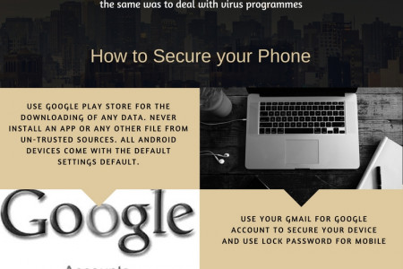 Guidance To Protect Your Android From Malware Infographic