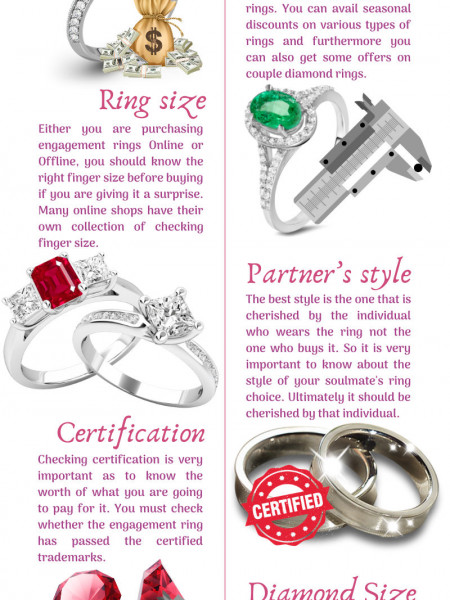 Guide  to select the best Engagement diamond Rings Infographic