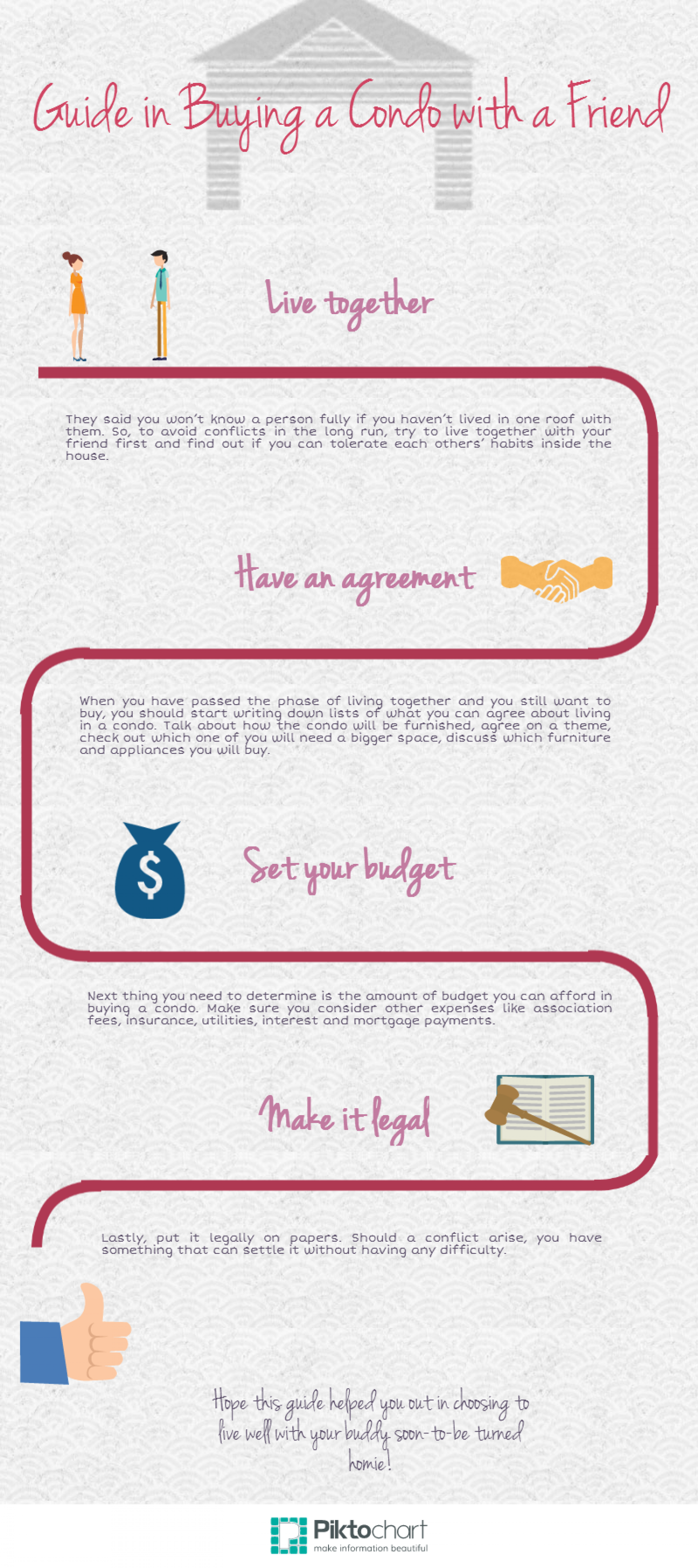 Guide in Buying a Condo with a Friend Infographic