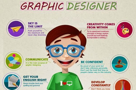 Guide to a successfull Graphic Designer Infographic