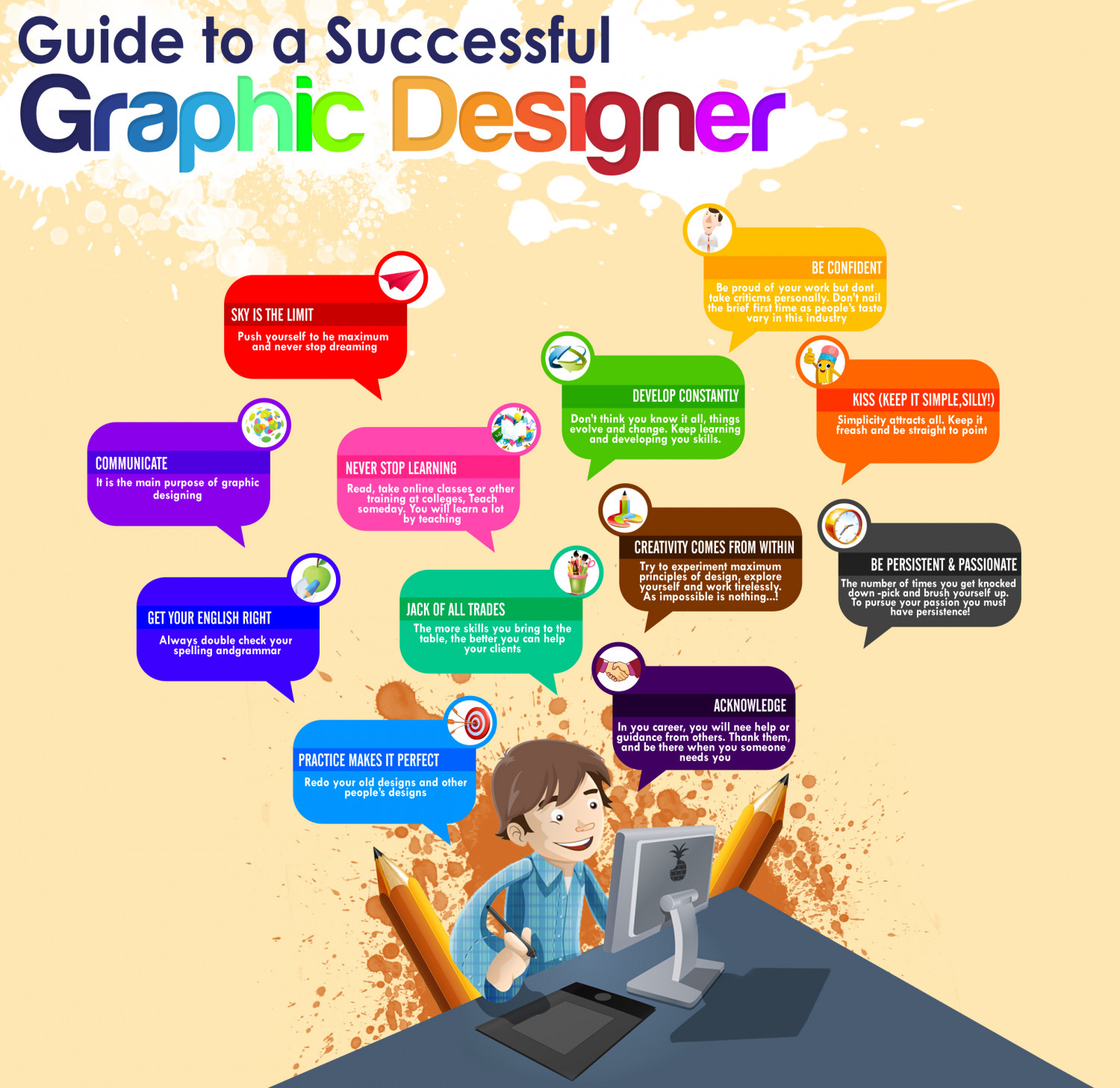 guide to a successful graphic designer visually
