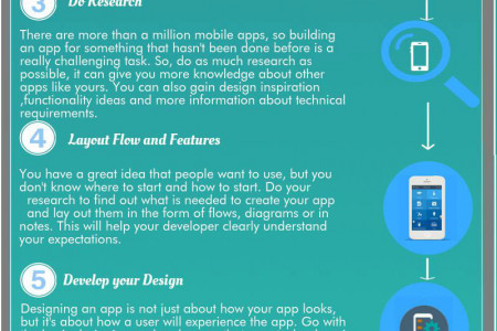 Guide to Build Your very First Mobile App Infographic